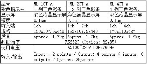 ML-1CT表格参数.jpg