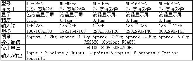 ML-A表格参数.jpg