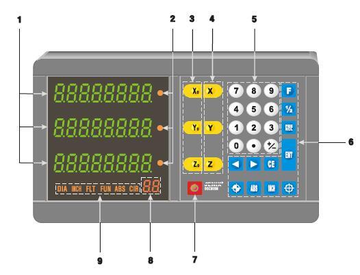 JENIX DSC-801|DSC-802|DSC-803计数器